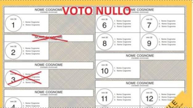 Un segno su un candidato uninominale e uno su una lista non collegata è voto nullo.